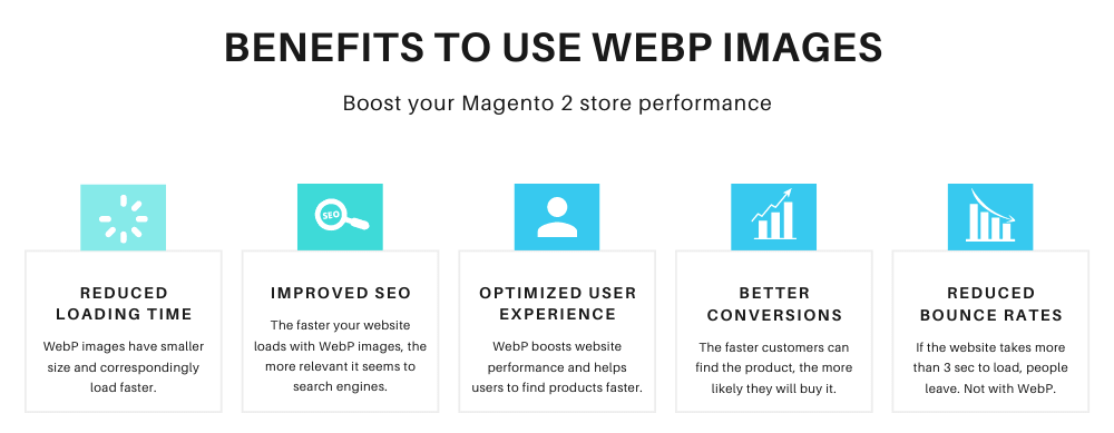 Benefits to Use WebP Images
