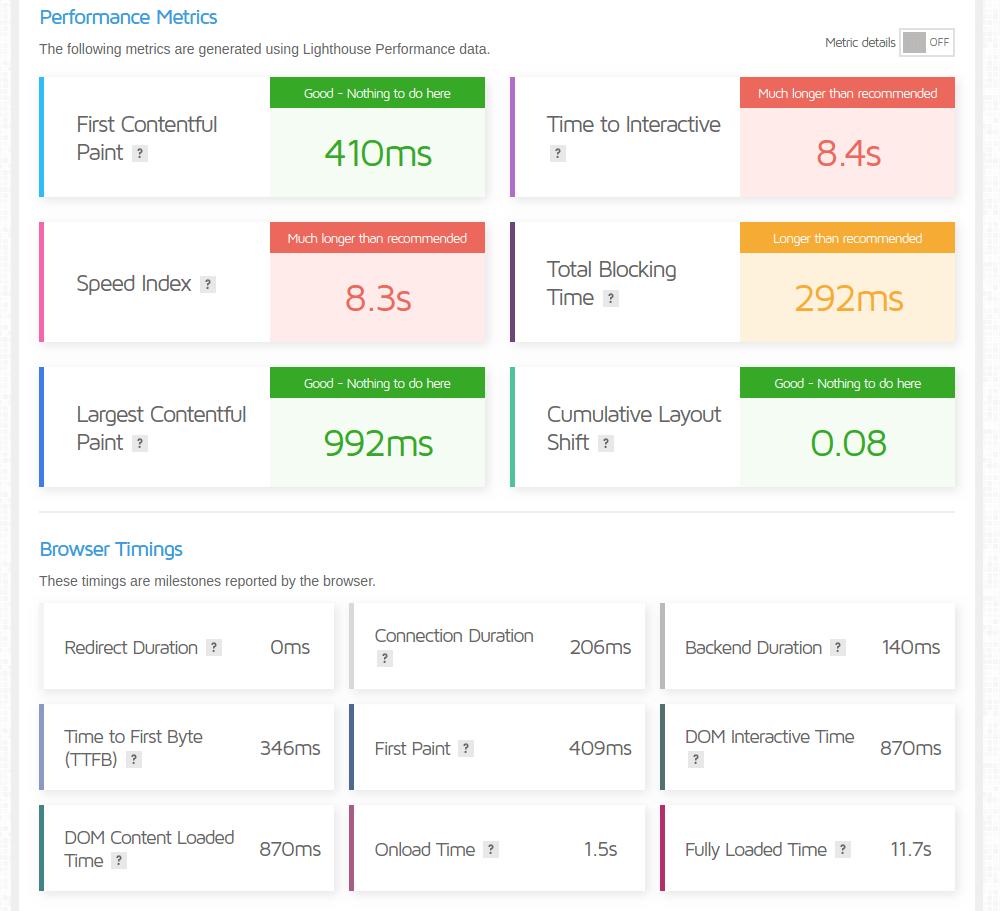 GTmetric website speed test