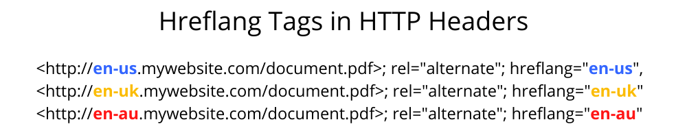 Hreflang Tags in HTTP Headers