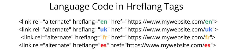 Language Code in Hreflang Tags