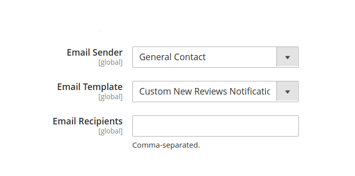 Magento 2 Email Notification Templates