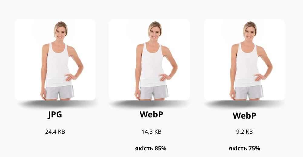 WebP Images Compression