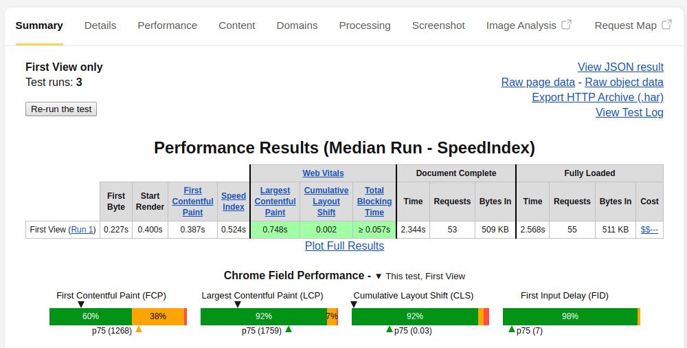 Website Speed Test Tool Report