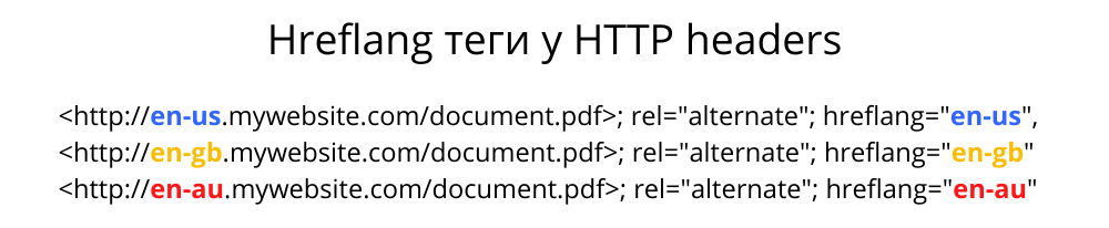 Alternate Hreflang Tags in HTTP Headers