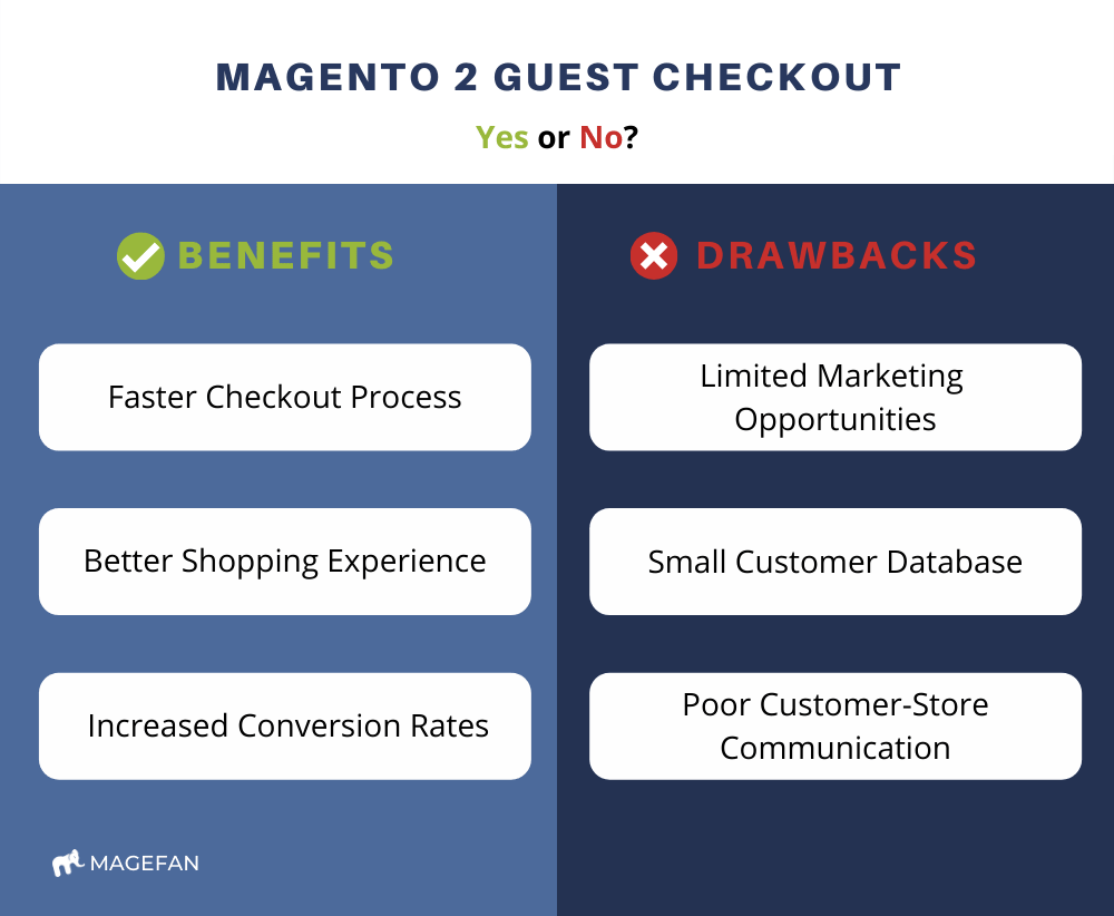 Magento 2 Guest Checkout
