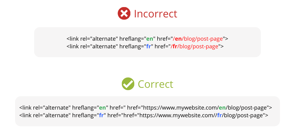 Relative Links in Href Tags